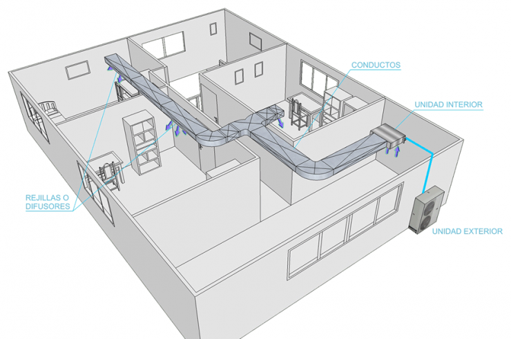 Ro-vi instalacion (aire acondicionado)-fabricacion de ductos para ...