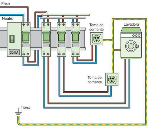 Instalaciones electricas ventura trabajos de elecricidad y - Hacer instalacion electrica domestica ...