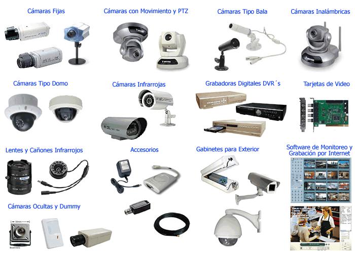 Sistemas seguridad iniciativas en chalco tel fono y m s - Sistemas de seguridad ...
